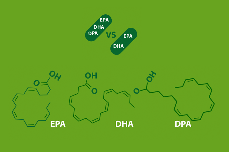 DHA, EPA, DPA. The science behind omega 3. Shows chemical symbols